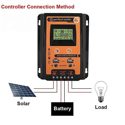 Charge Controller 12V24V 30A50A MPPT Solar Charge Controller Solar Panel Battery Regulator Dual USB LCD Display Top Quality(30A)